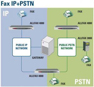 Allfax diagram